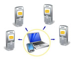 bulk-sms-software